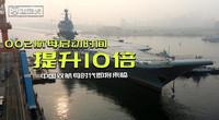 国产航母刚试航就搞大新闻 竞比辽宁舰快了10倍 俄海军看了直摇头