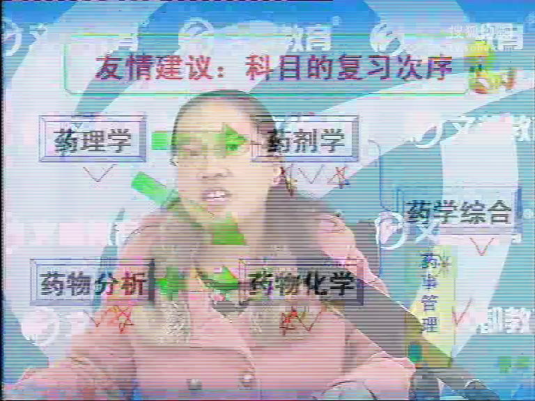 视频2015执业中药师考试复习