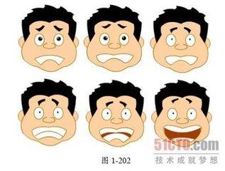 表情 害怕表情简笔画 360图片 表情