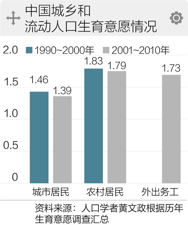 中国农村人口总数_2016年中国人口总量 人口出生率 死亡率及自然增长率分析