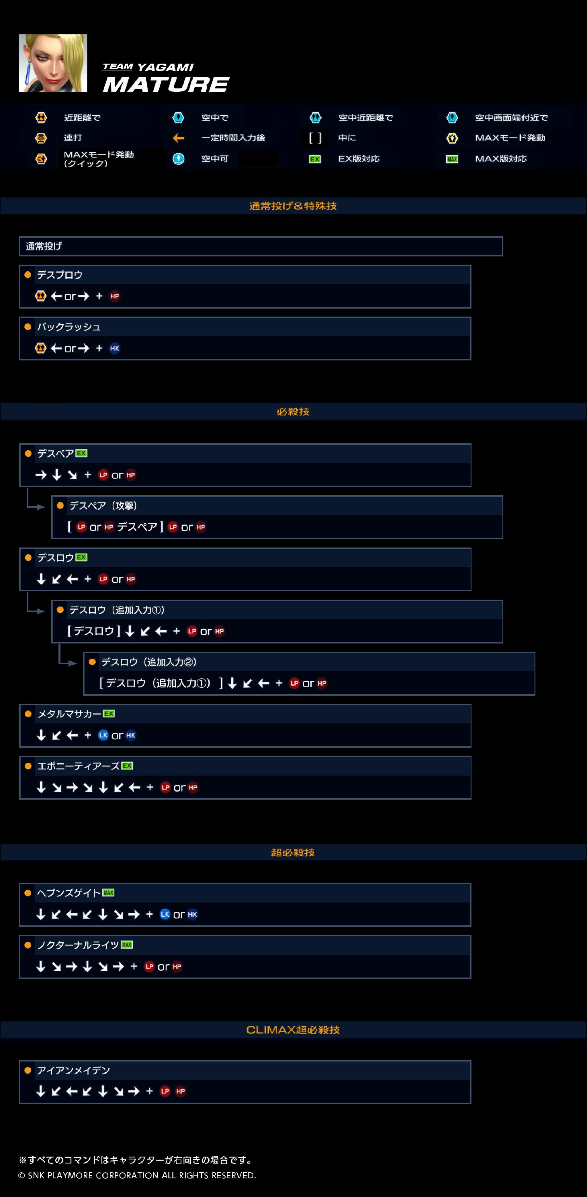 拳皇94-2001出招表