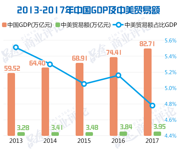 2017年中国gdp达到多少_无锡 长沙宣布GDP超过1万亿 中国万亿GDP城市达15个