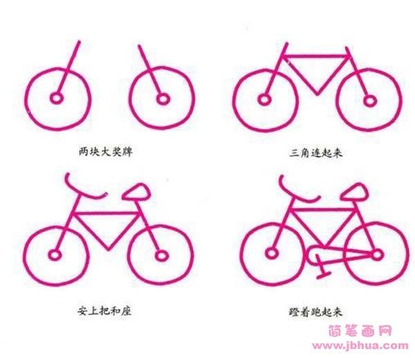 表情 自行车简笔画的画法步骤 怎么画自行车 简笔画网 表情