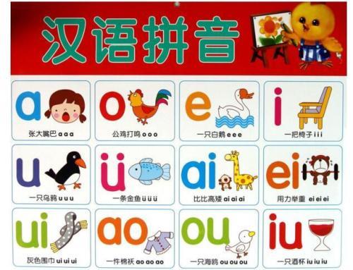 表情 26个拼音字母表发音 汉语拼音字母表发音表 汉语拼音字母表发音 二年级26  表情