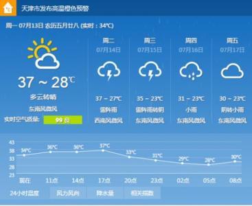 表情 洛阳天预报一周 金昌天预报一周 武威天预报一周 北京天气预报一