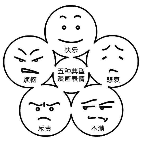不满 斥责 悲哀 烦恼 漫画表情 五种典型 快乐-表情 各种情绪简笔画 好