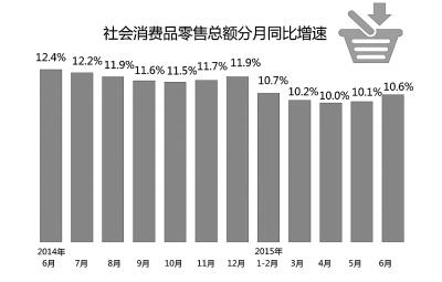 2019年6月宏观经济_2019年3月份宏观经济月报 春节错位扰动,经济数据偏弱