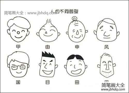 表情 简笔画大全 wwwjbhdq6,的不同的型 甲由申风 回每国国 国 目 田