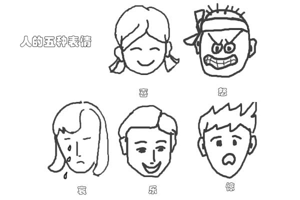 表情 人物简笔画法 文章 表情