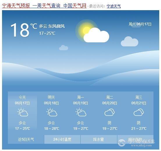 表情 浙江省宁海县地图,安徽滁州天气情况,世界最美的风景,妈妈简笔画 表情