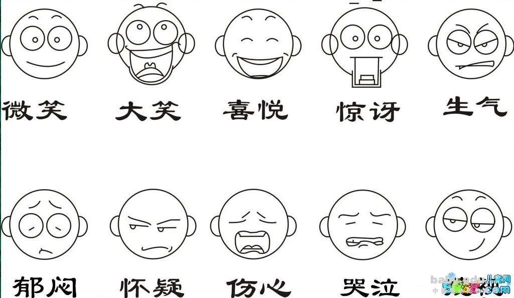 表情 兴奋表情简笔画 3 卡通动漫简笔画 艺美术 表情