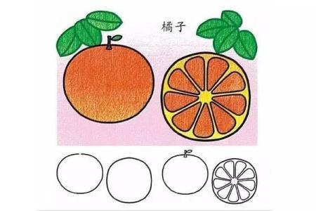 表情 水果简笔画带颜色表情 水果简笔画图片带颜色 精彩图库 http www  表情