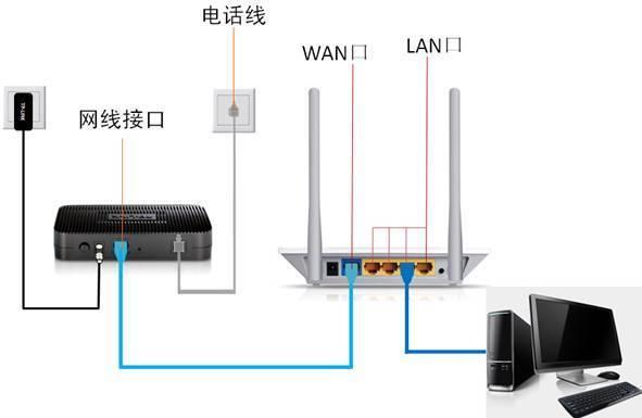 台式电脑如何连接无线路由器