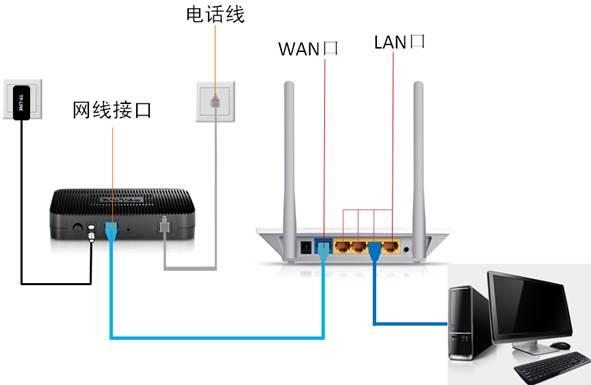台式机怎么用无线网络