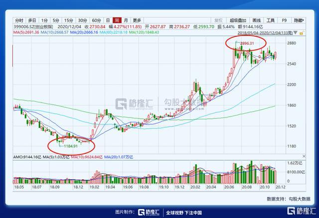談談我對2021年中國經濟的幾個預判