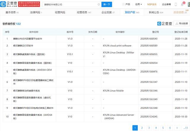 中國軟件、金山辦公、奇安信等擬聯合成立新公司,構建國產操作系統生態