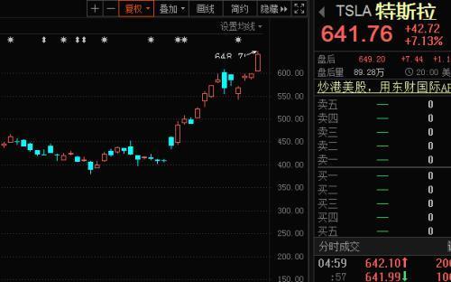 4萬億巨頭橫空出世 分析師:股價將超8倍茅臺 市值或碾壓微軟谷歌