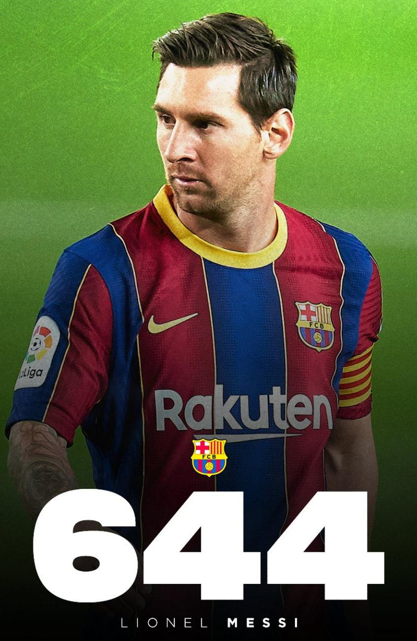 偉大的3 – 0!梅西傳射,書寫足壇全新紀錄,就此離開巴薩已無遺憾