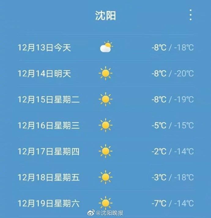 – -18℃!沈陽迎來入冬最低溫
