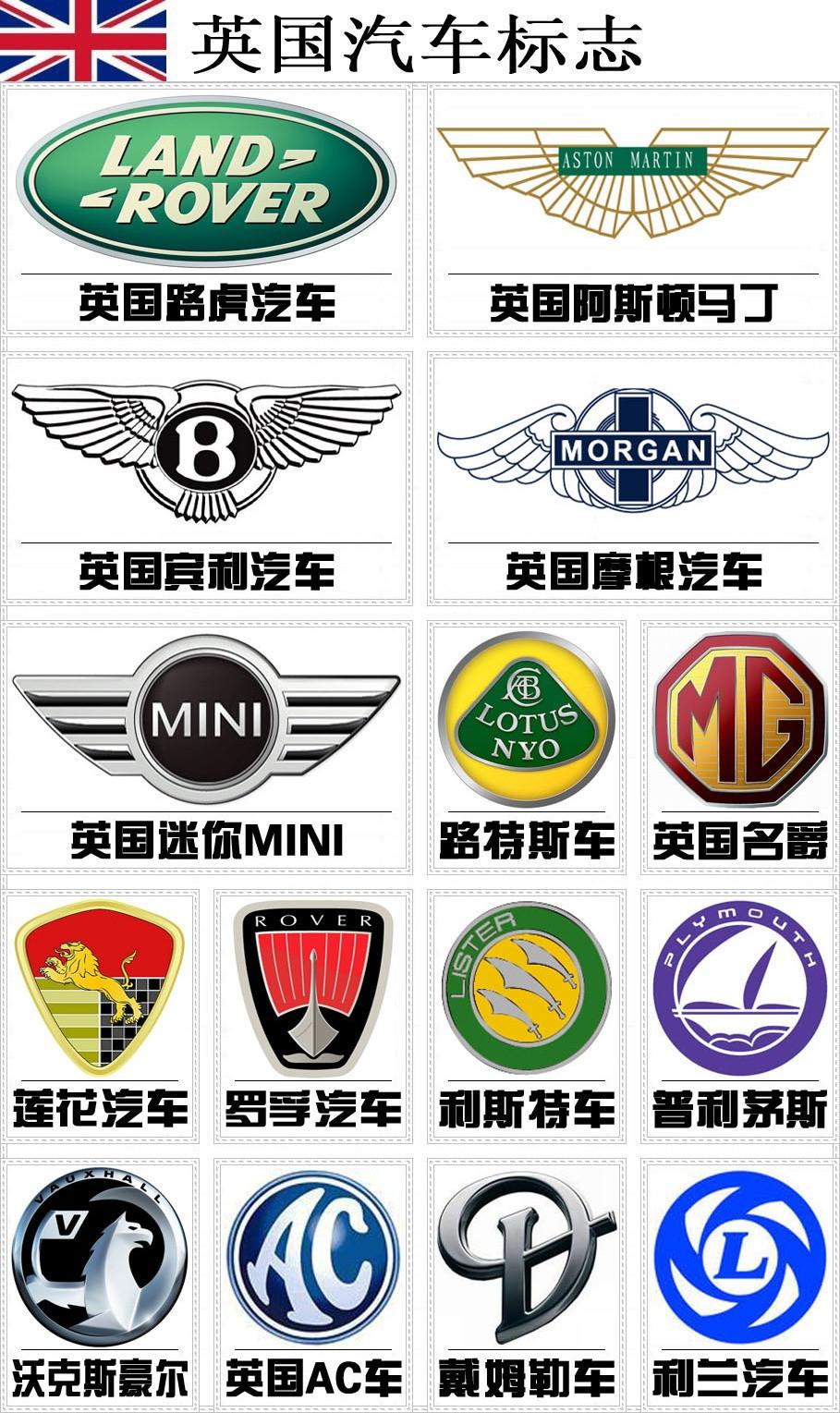 豪车标志图片大全_新汽车标志图片大全 - 南方财富网