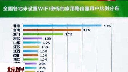 国内首份路由器安全报告显示:3成家用WiFi有漏洞[北京您早]