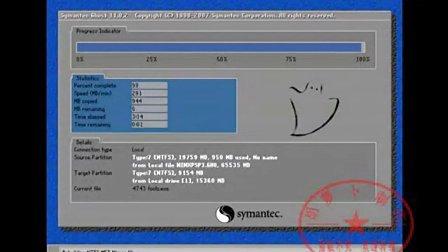 重装系统简易教程用Ghost备份和恢复系统