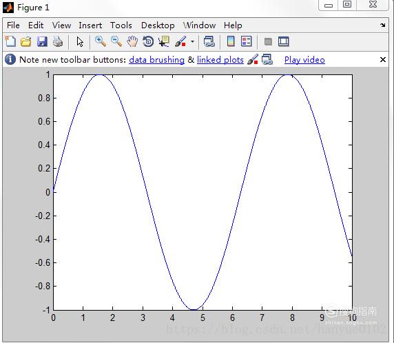 matlab中关于画图函数plot()的简析